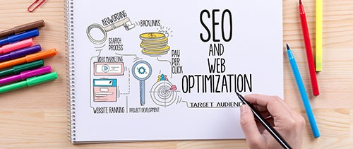Website Design and Development with SEO